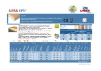 URSA – Extruido Ranurado Cubierta N III PR (Ficha Técnica)