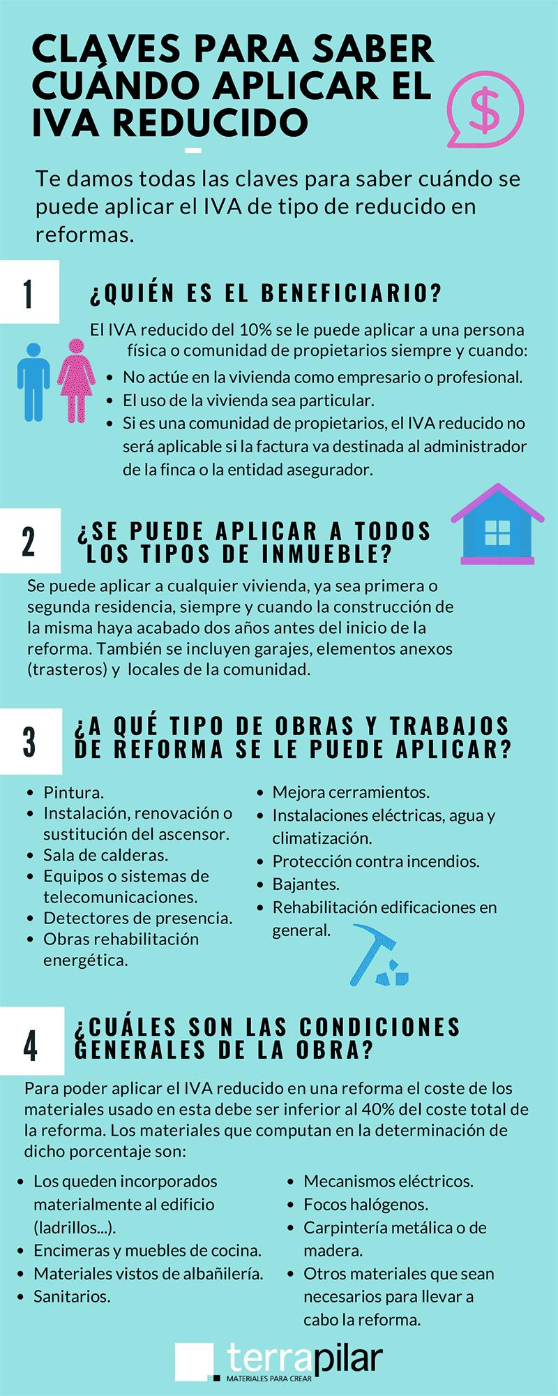 infografía con las claves para saber cuándo se aplica el iva reducido en reformas